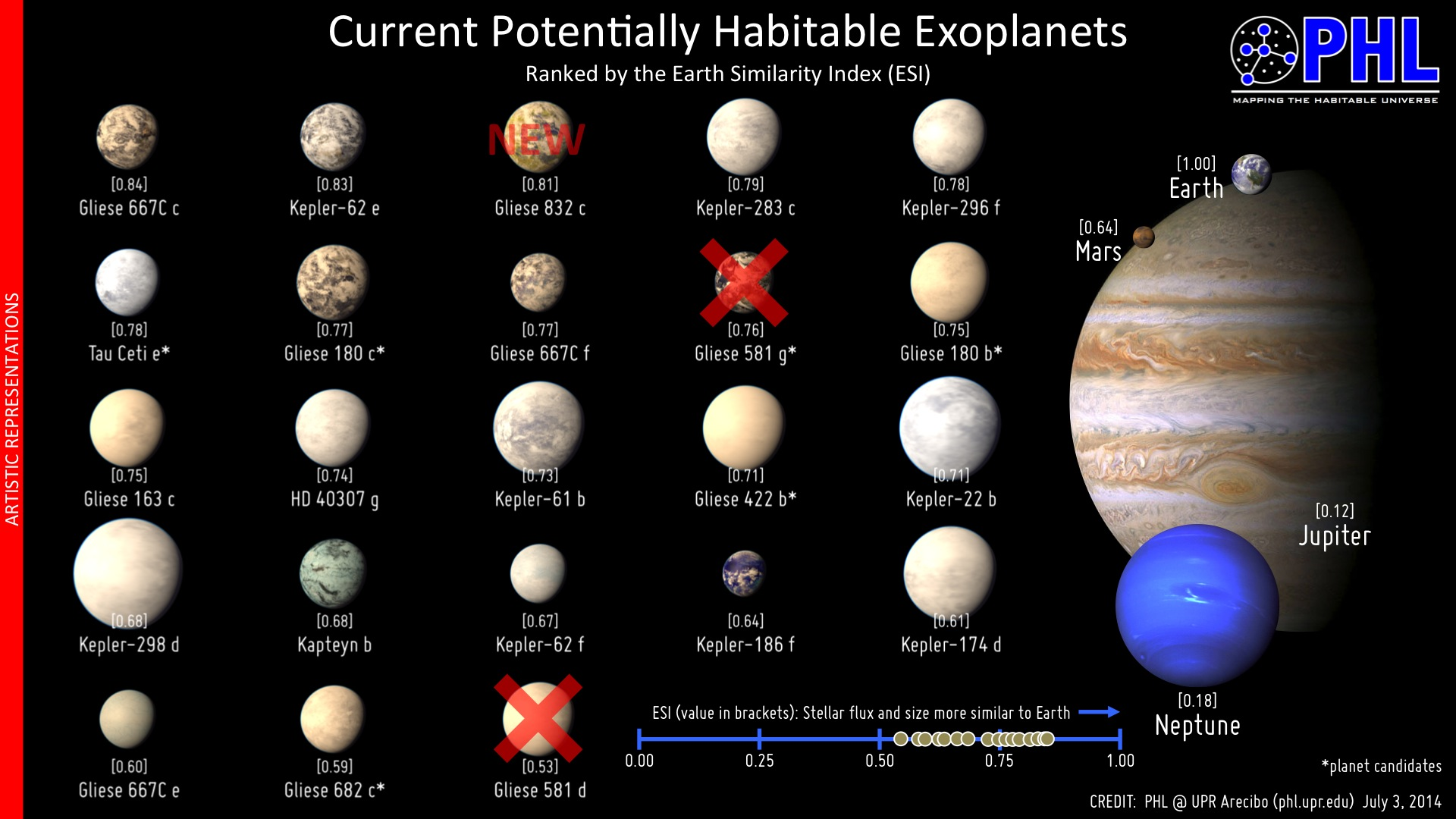 habitable planet reality check terrestrial planet size