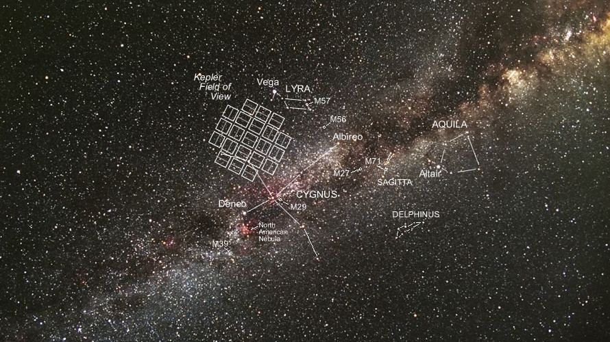 Diagram showing the field of view for Kepler's primary mission. (Carter Roberts)