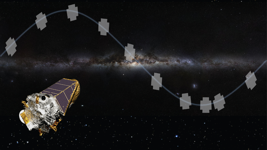 A depiction of Kepler and the selected star fields for its K2 extended mission. (NASA)