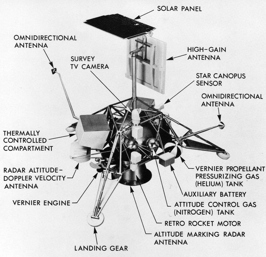 50 Years Ago Today  The Launch Of Luna 5