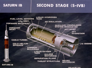 saturn IB second stage (s-IVB) REF: msfc-68-Ind-1190c (MIX FILE)