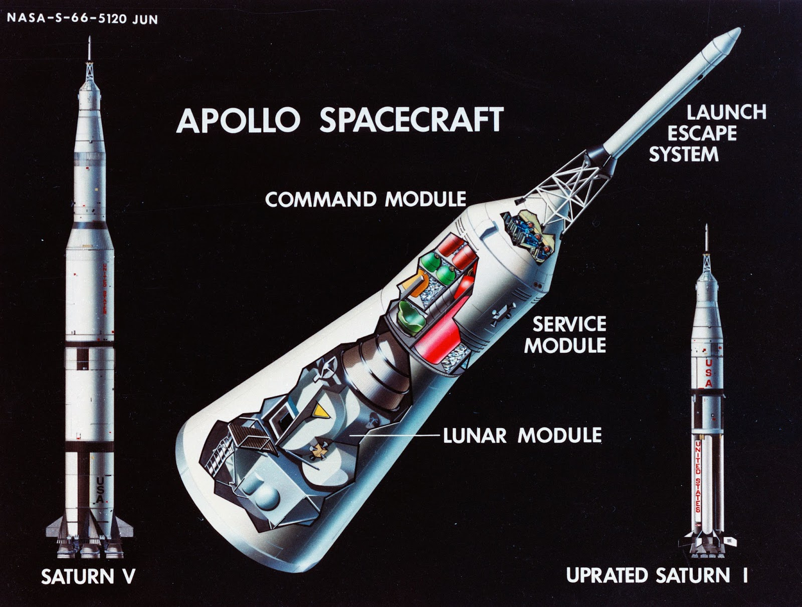 apollo spaceship - photo #34