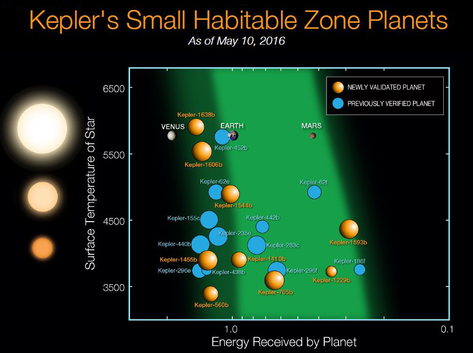 top 10 most habitable planets - photo #32