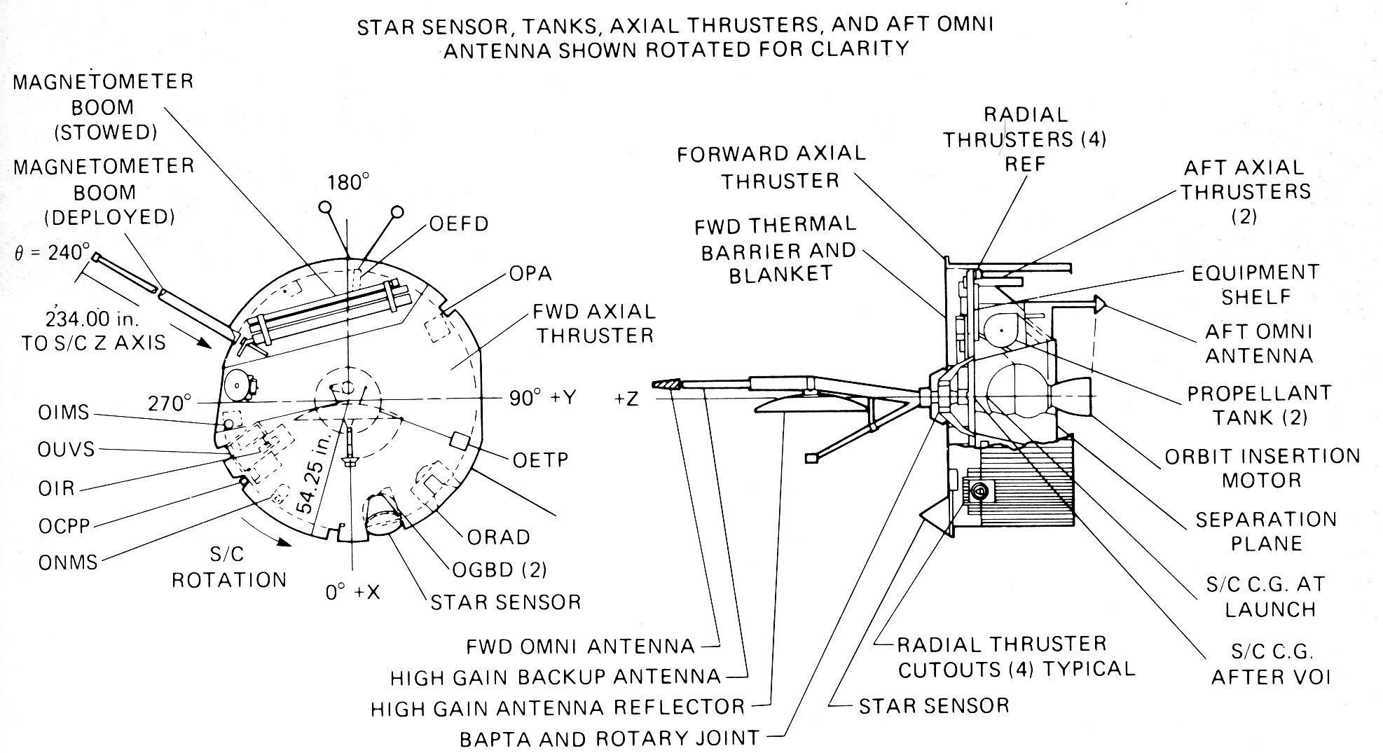 photos and diagrams of the pioneer 12 spacecraft - photo #40