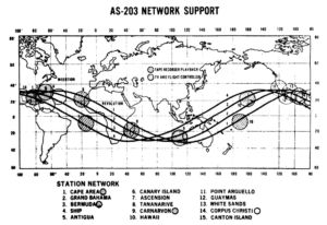 AS-203_tracking_network