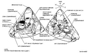 Apollo_1_CM_internal_diagram