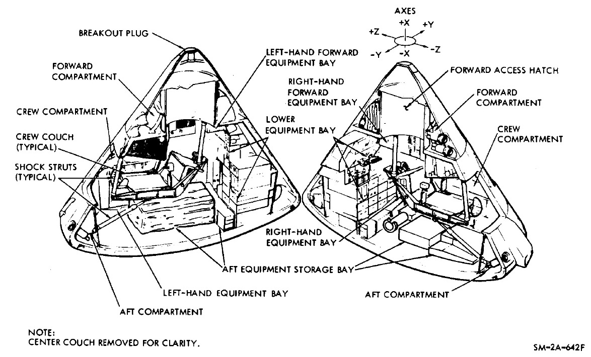 apollo lunar rover diagram